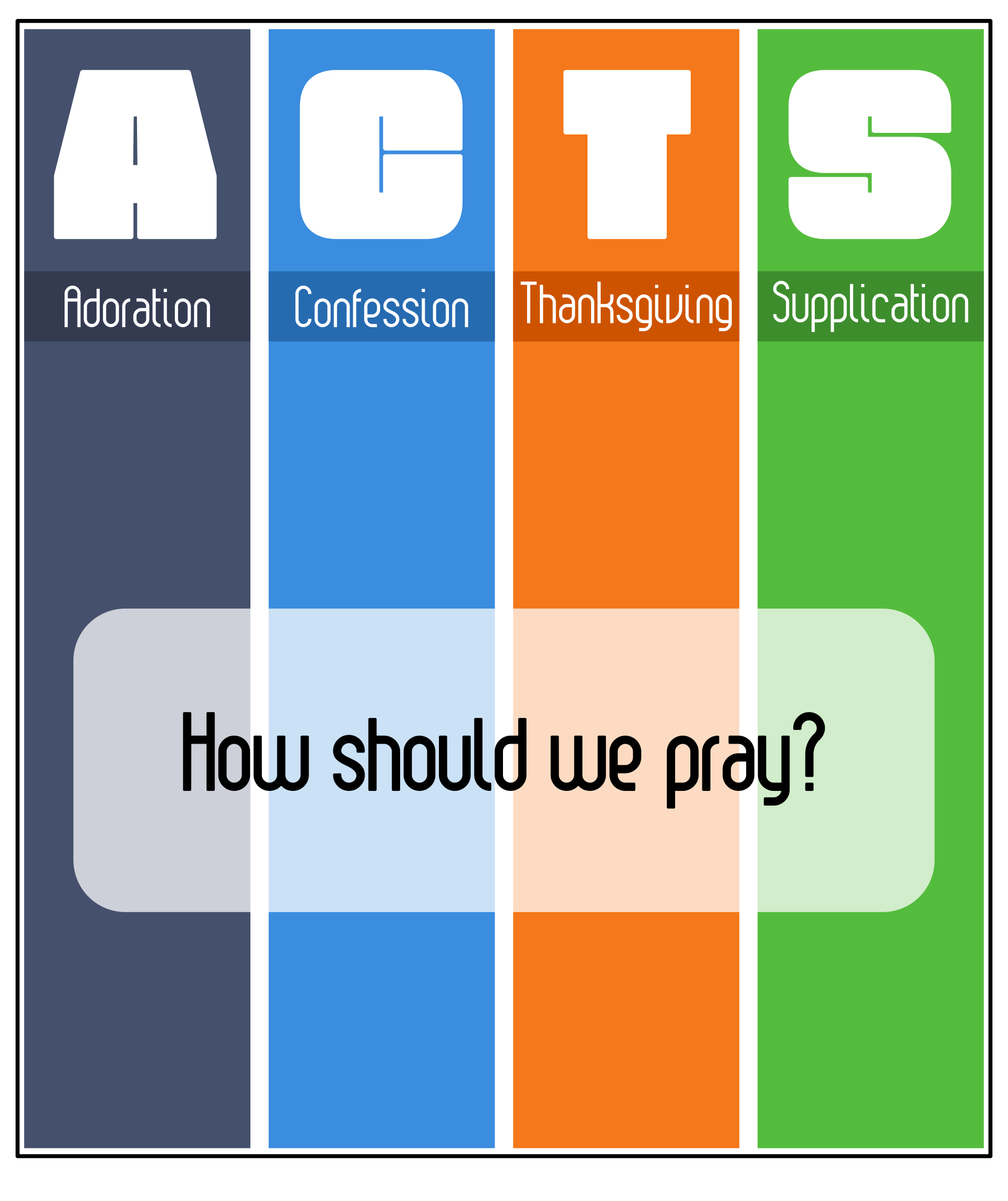 How should we Pray? – ACTS